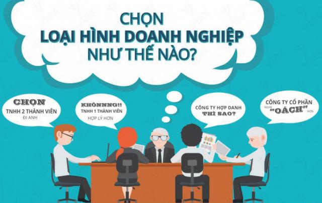 Lua chon loai hinh doanh nghiep nhu the nao